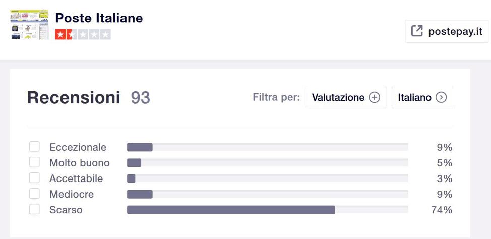 recensione poste italiane